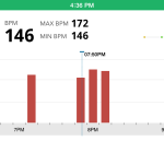 Zone C410:  Heart Rate (Daily), iOS Version