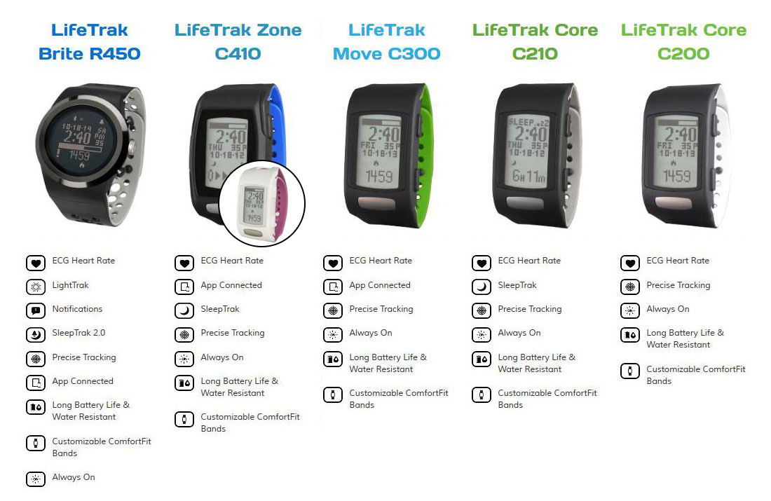 Most Accurate Fitness Tracker >> Lifetrak Fitness Trackers Store Buy Fitness Watch Lifetrak